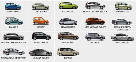 La Gamma Renault
