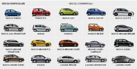 Solo in Italia c'è il suffisso New alle nuove Renault