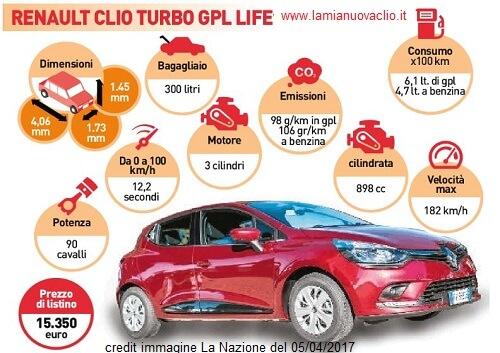 Renault Clio GPL Turbo