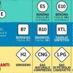 nuove etichette carburanti